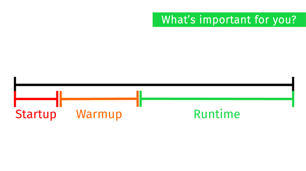 Startup Warmup Runtime What's important for you?