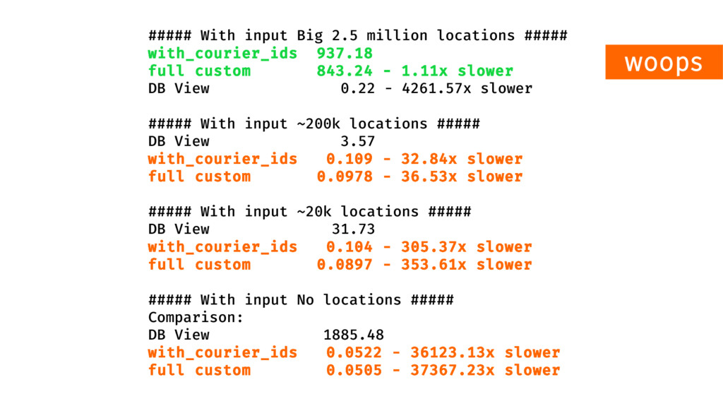 ##### With input Big 2.5 million locations ####...