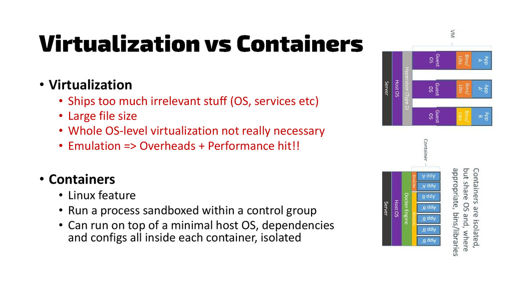 • Virtualization • Ships too much irrelevant st...