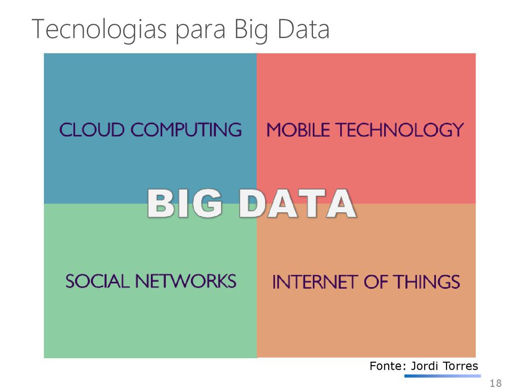 Tecnologias para Big Data 18 Fonte: Jordi Torres