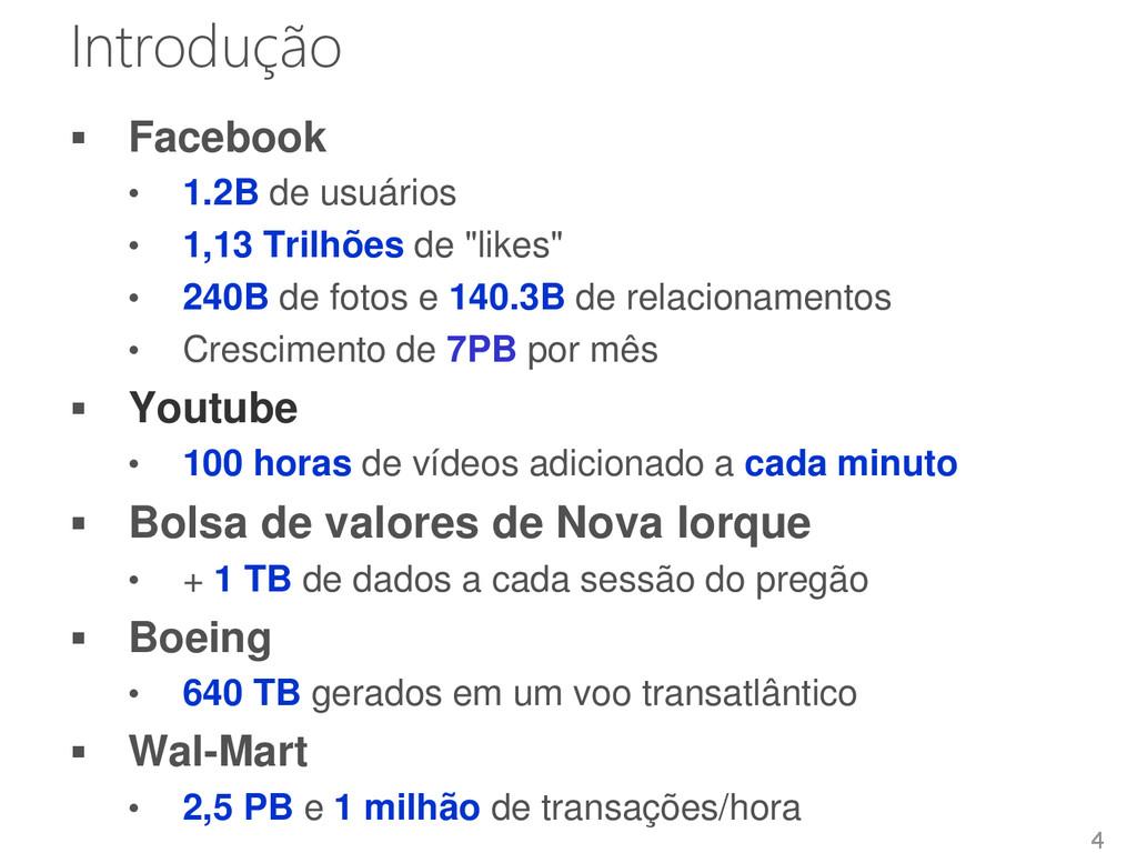 Introdução  Facebook • 1.2B de usuários • 1,13...