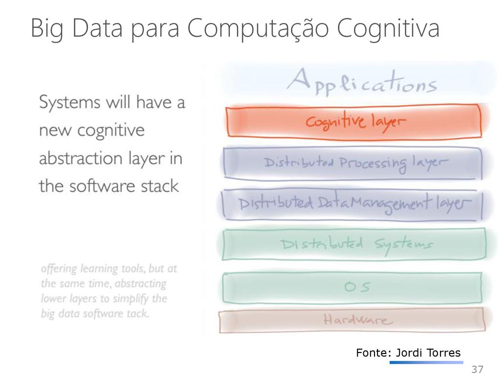 Big Data para Computação Cognitiva 37 Fonte: Jo...