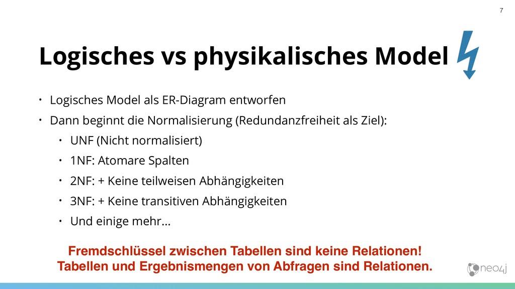 Logisches vs physikalisches Model • Logisches M...