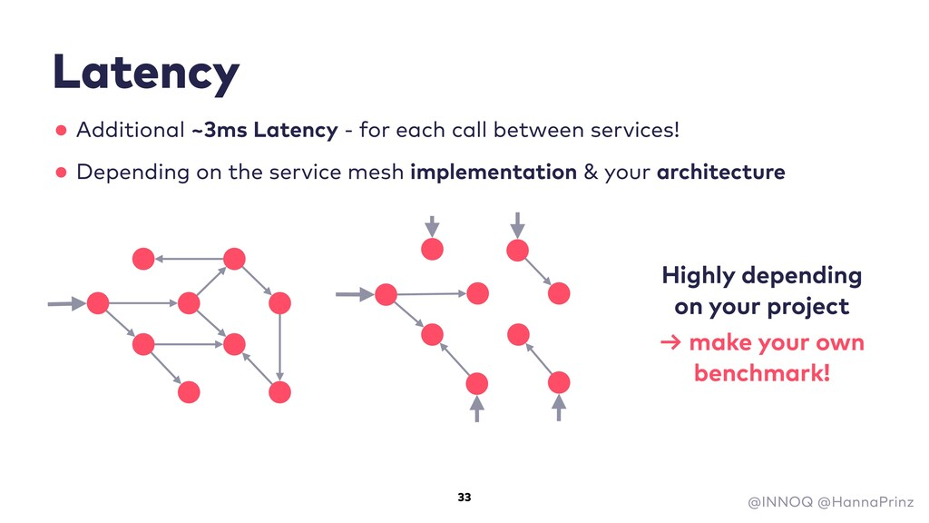 33 Latency •Additional ~3ms Latency - for each ...