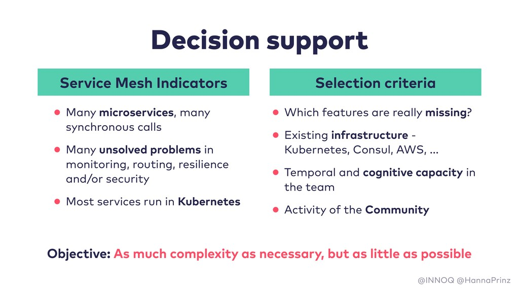 Decision support Service Mesh Indicators Select...