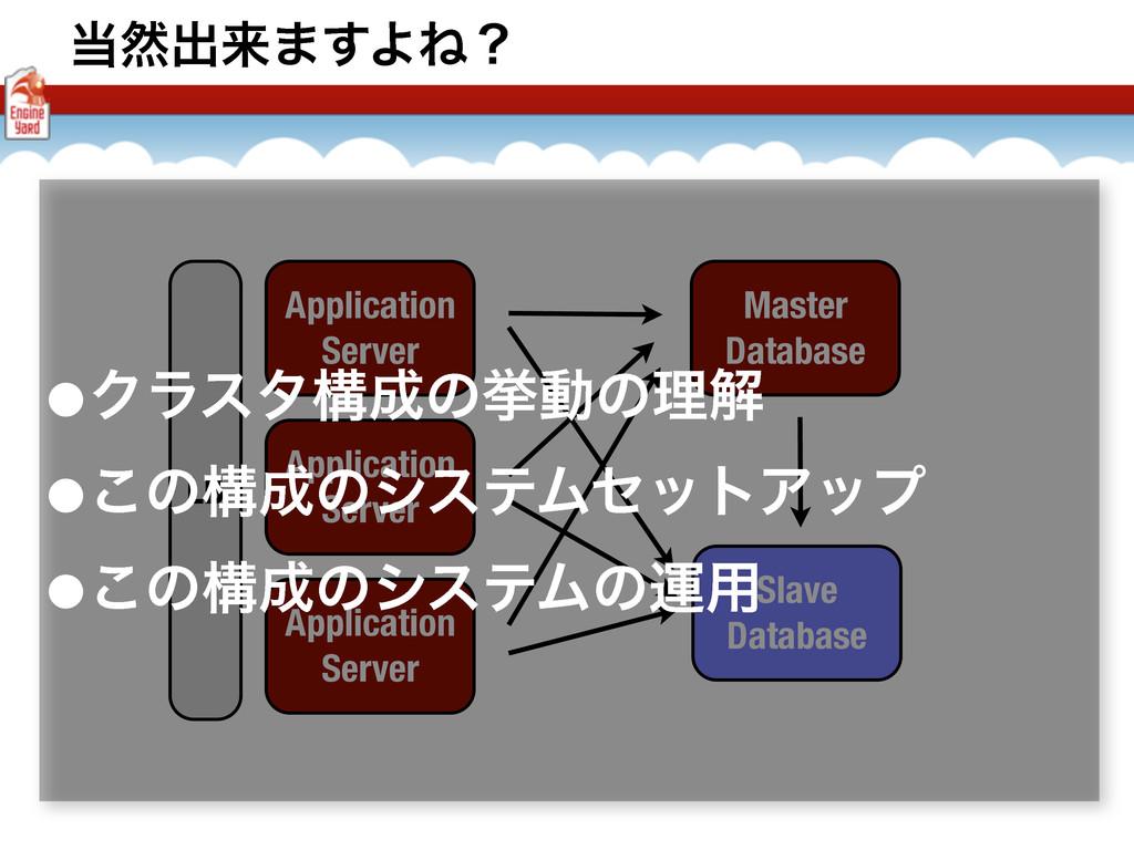 વग़དྷ·͢ΑͶʁ Application Server Application Server...