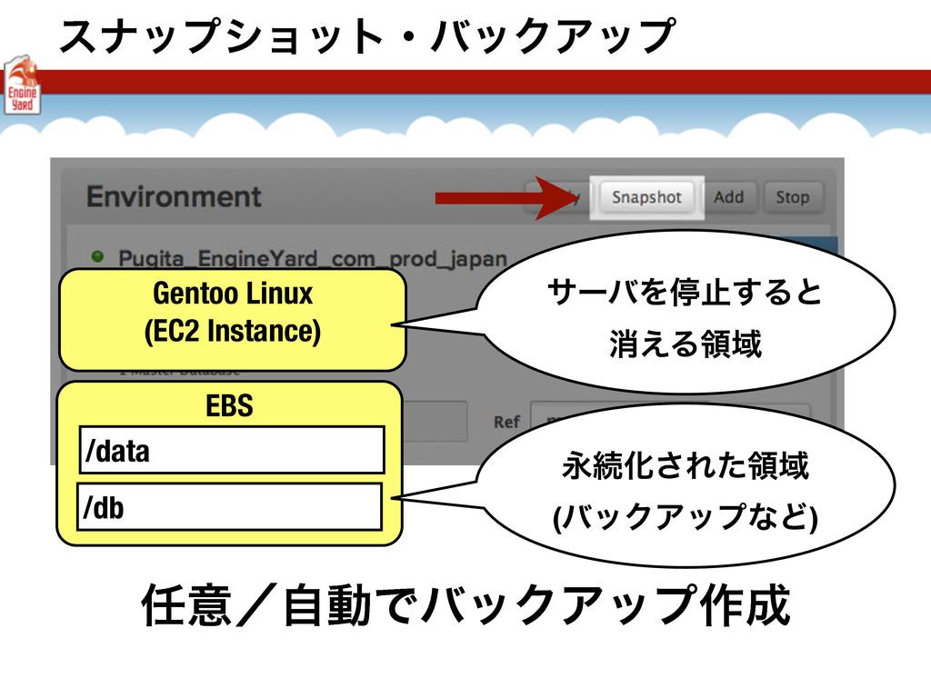 εφοϓγϣοτɾόοΫΞοϓ Gentoo Linux (EC2 Instance) EBS...