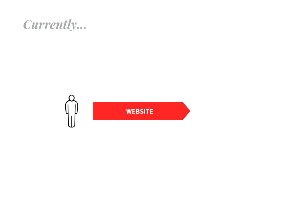 Currently… WEBSITE