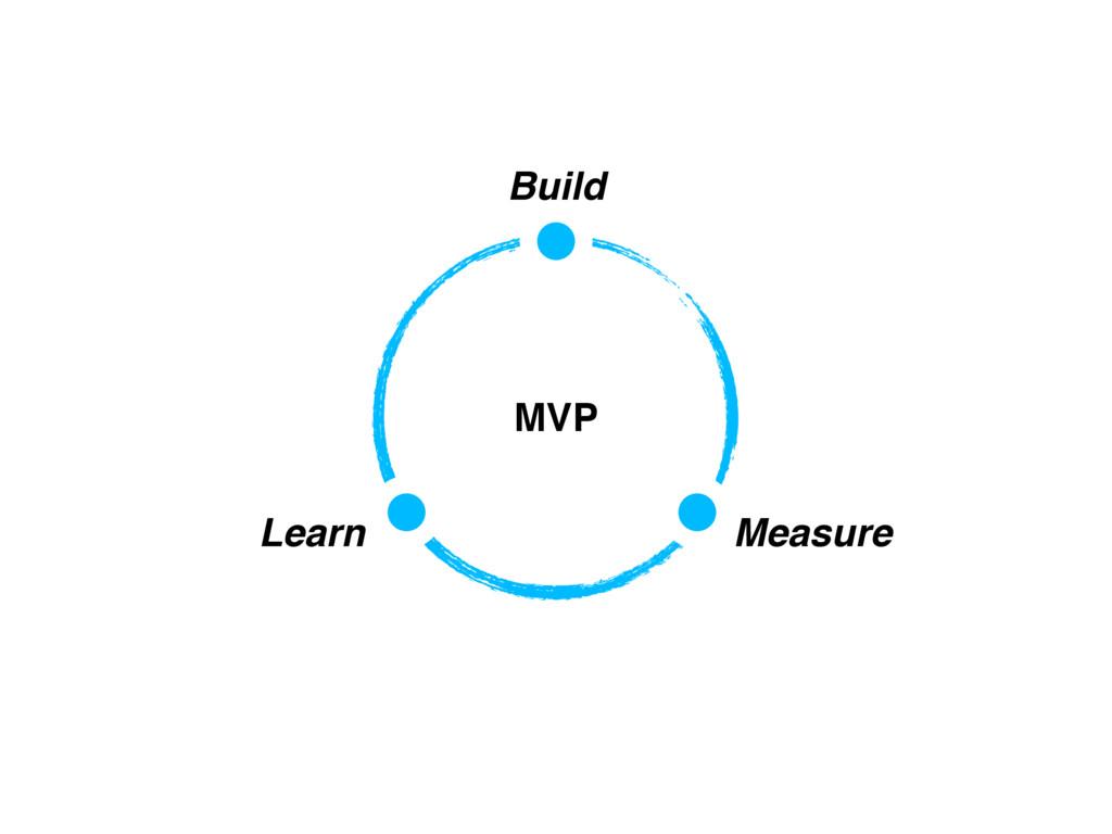 MVP Build Measure Learn