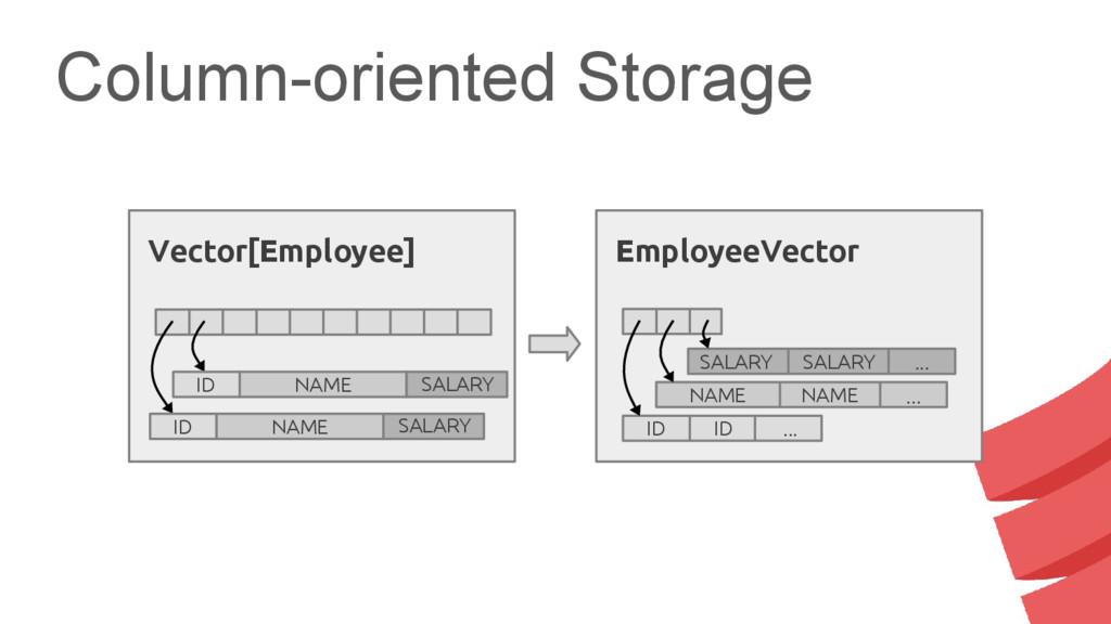 Column-oriented Storage NAME ... NAME EmployeeV...