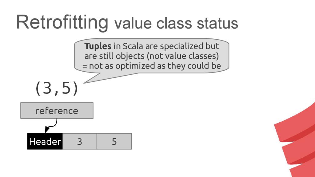 Retrofitting value class status Tuples in Scala...
