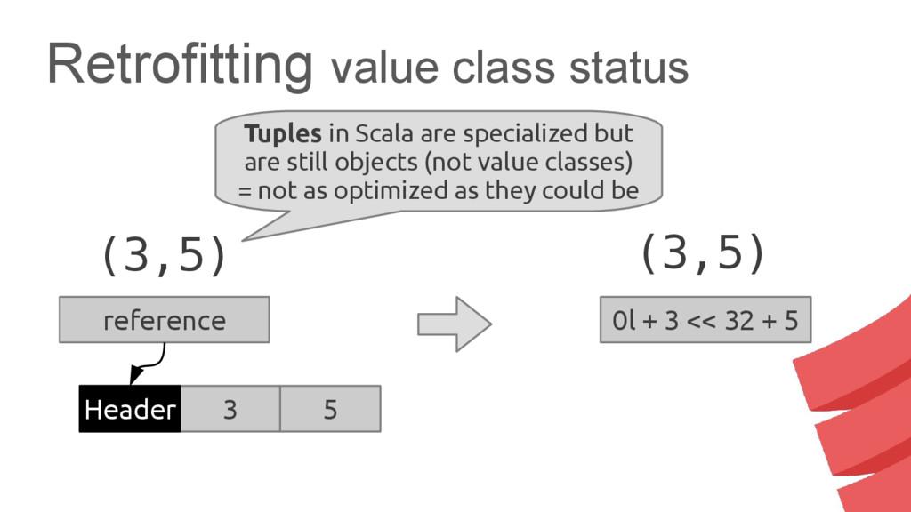 Retrofitting value class status 0l + 3 << 32 + ...
