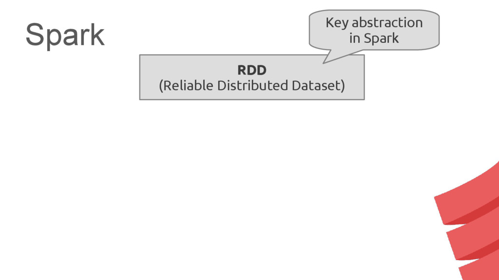 Spark RDD (Reliable Distributed Dataset) Key ab...