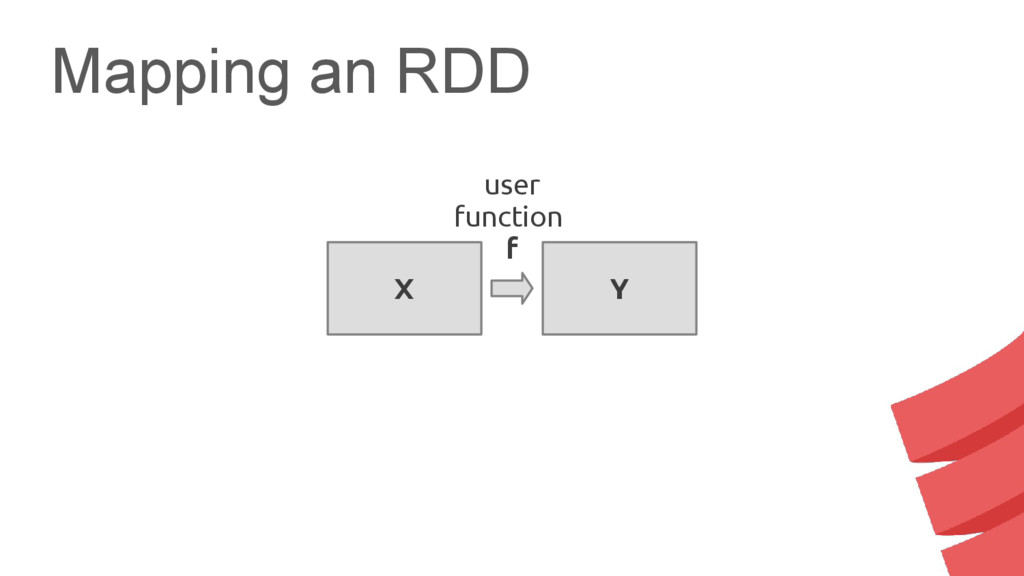 Mapping an RDD X Y user function f