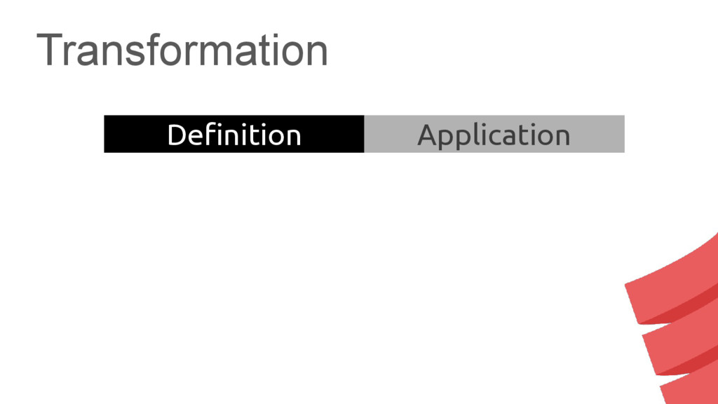 Transformation Definition Application