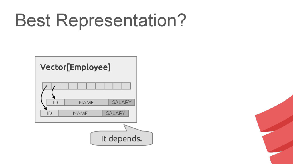 Best Representation? It depends. Vector[Employe...