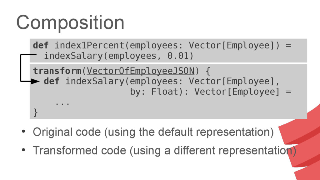 Composition def index1Percent(employees: Vector...