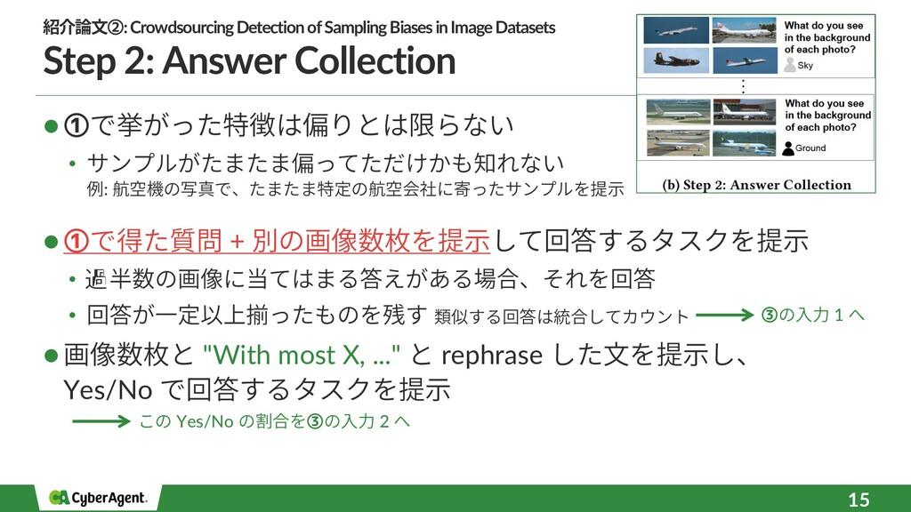 Step 2: Answer Collection l ᶃで挙がった特徴は偏りとは限らない •...