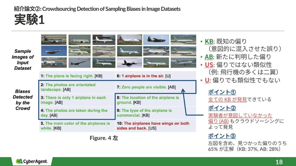 実験1 l aaa 紹介論⽂ᶄ: Crowdsourcing Detection of Sam...