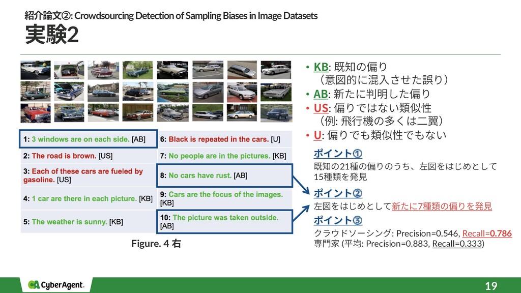 実験2 l aaa 紹介論⽂ᶄ: Crowdsourcing Detection of Sam...