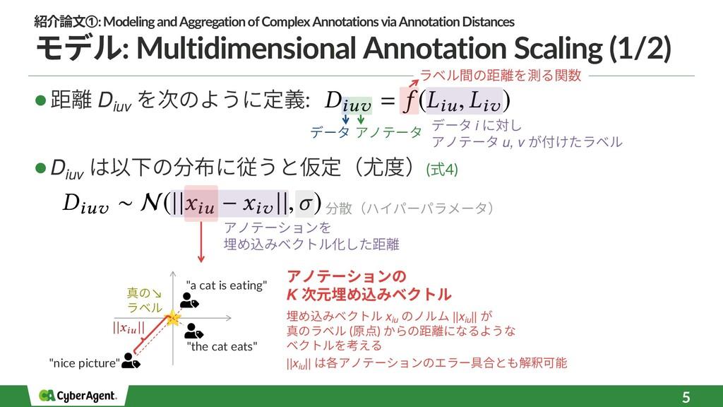 モデル: Multidimensional Annotation Scaling (1/2) ...