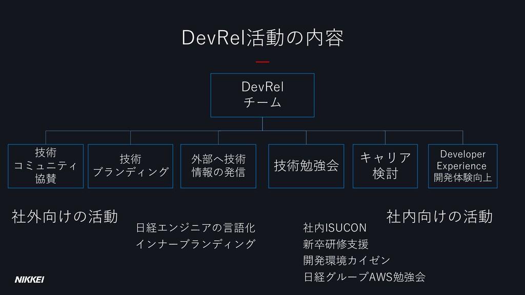 DevRel活動の内容 社外向けの活動 DevRel チーム 技術勉強会 キャリア 検討 De...