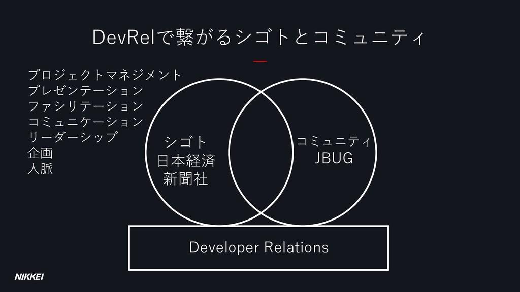DevRelで繋がるシゴトとコミュニティ シゴト 日本経済 新聞社 コミュニティ JBUG D...