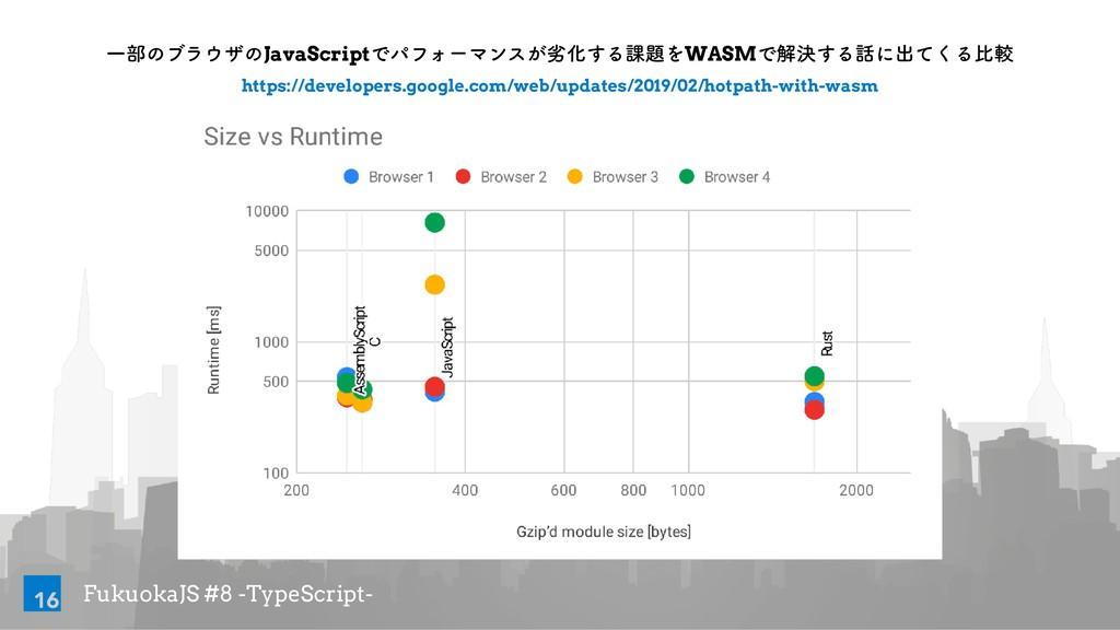 FukuokaJS #8 -TypeScript- 16 Ұ෦ͷϒϥβͷJavaScript...