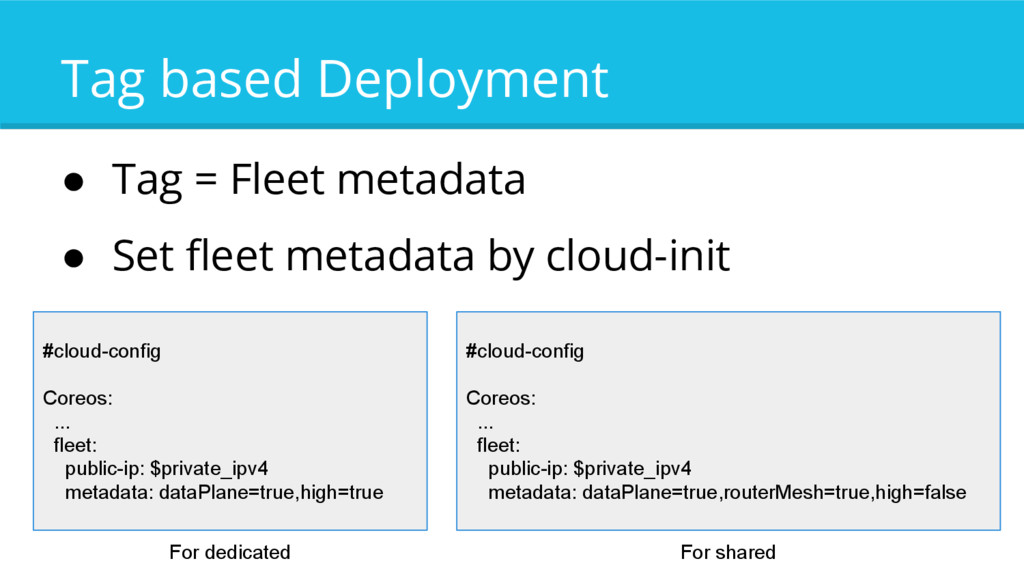 Tag based Deployment ● Tag = Fleet metadata ● S...