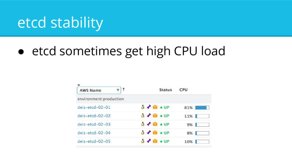 etcd stability ● etcd sometimes get high CPU lo...