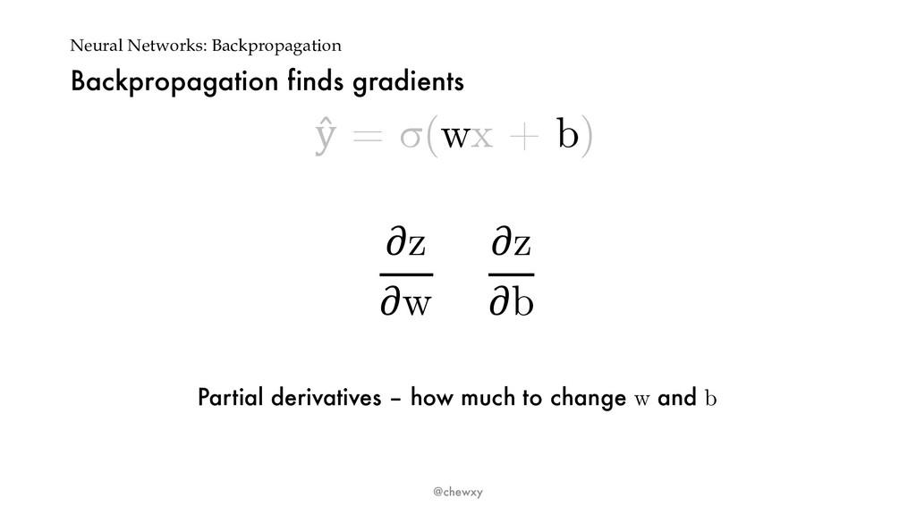 Neural Networks: Backpropagation Backpropagatio...