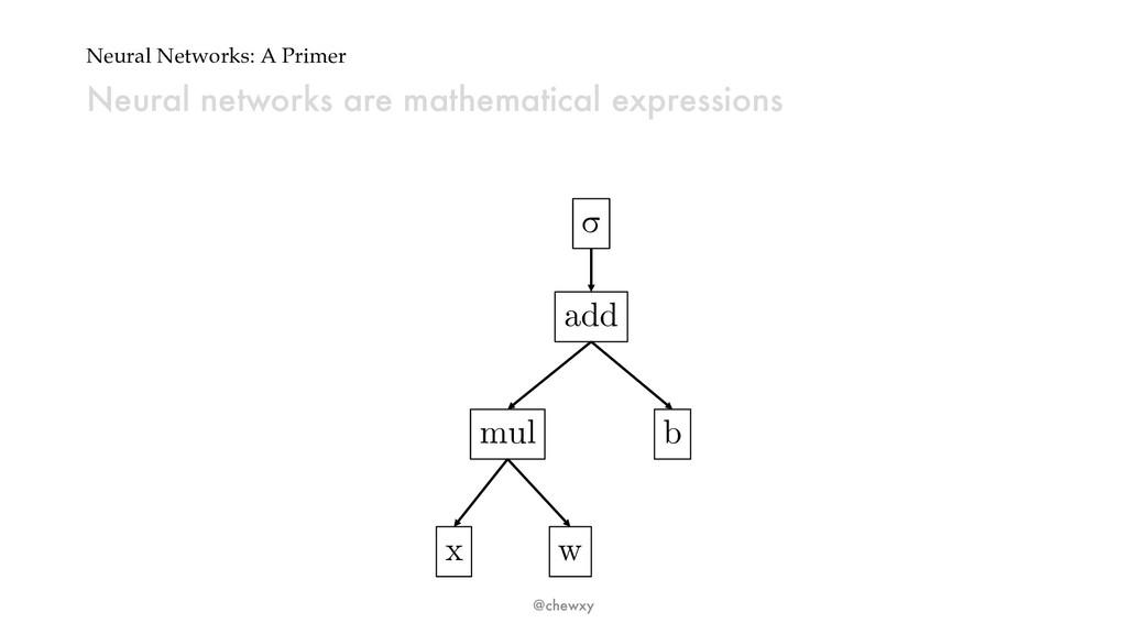 Neural Networks: A Primer Neural networks are m...