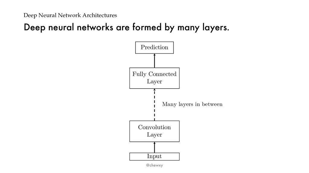 Deep Neural Network Architectures Deep neural n...