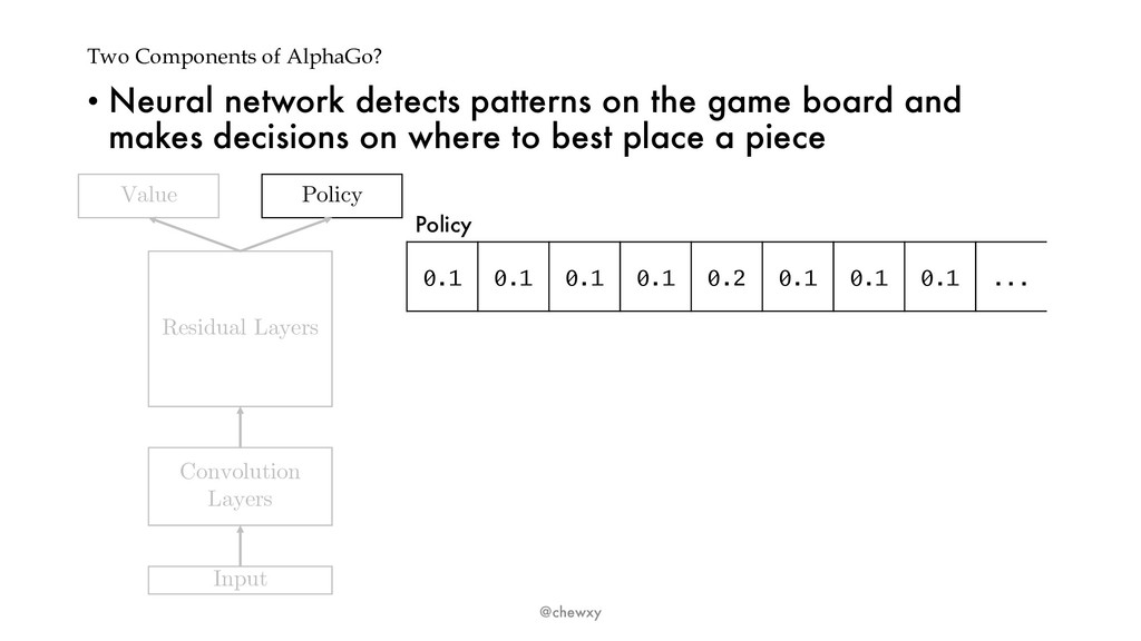 Two Components of AlphaGo? • Neural network det...