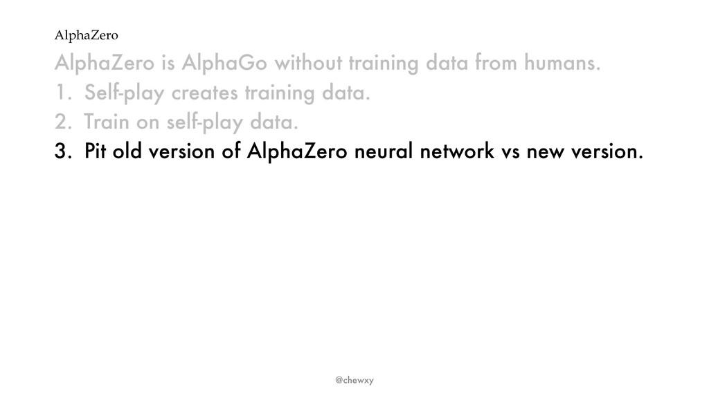 AlphaZero AlphaZero is AlphaGo without training...
