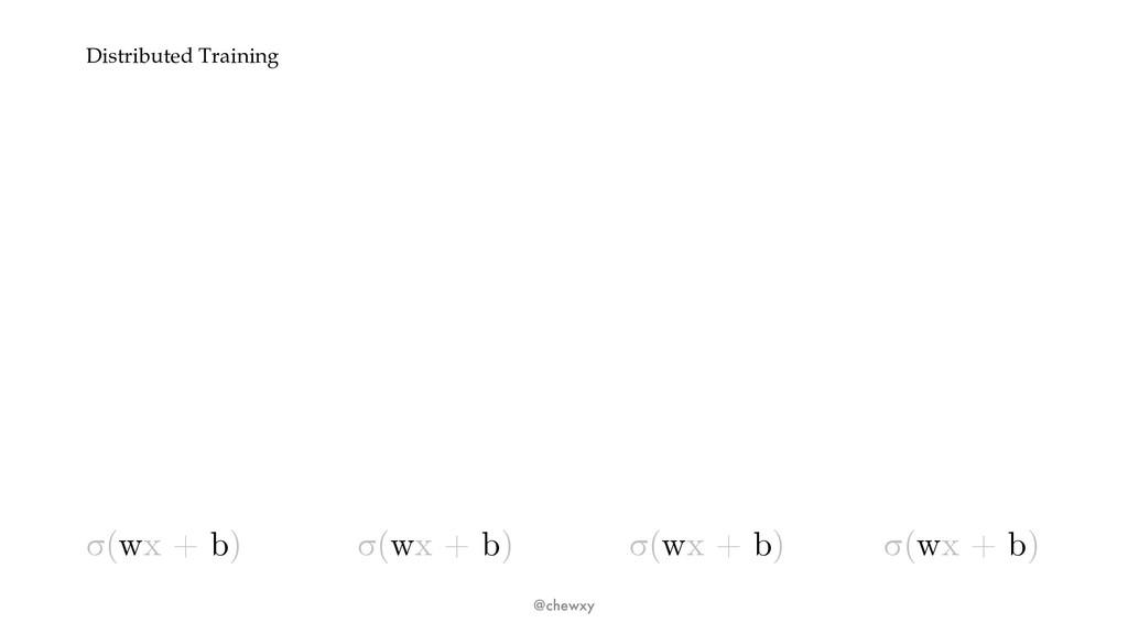 Distributed Training σ(wx + b) @chewxy σ(wx + b...