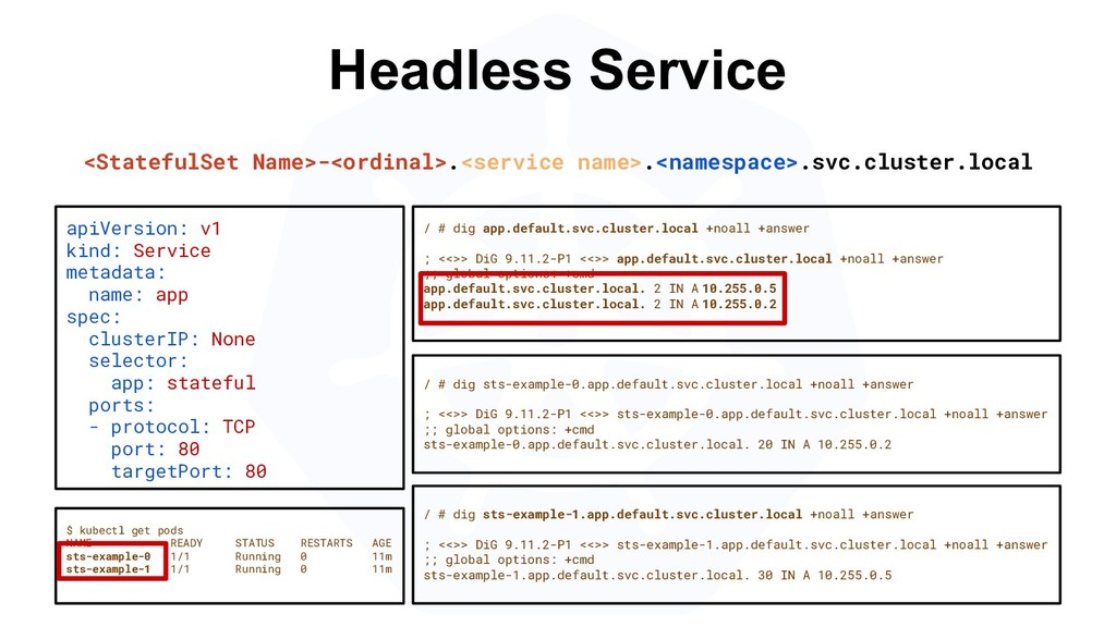 Headless Service / # dig sts-example-0.app.defa...