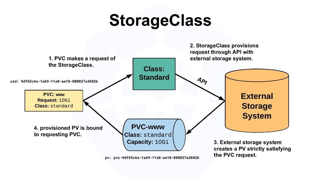 StorageClass pv: pvc-9df65c6e-1a69-11e8-ae10-08...