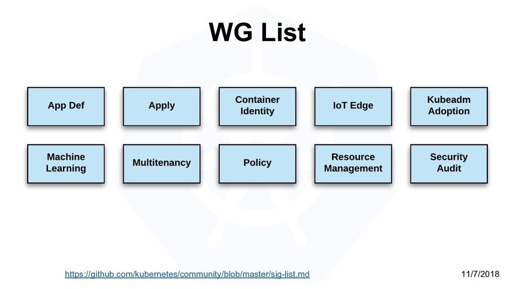 WG List https://github.com/kubernetes/community...