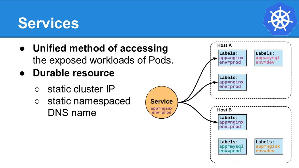 Services ● Unified method of accessing the expo...