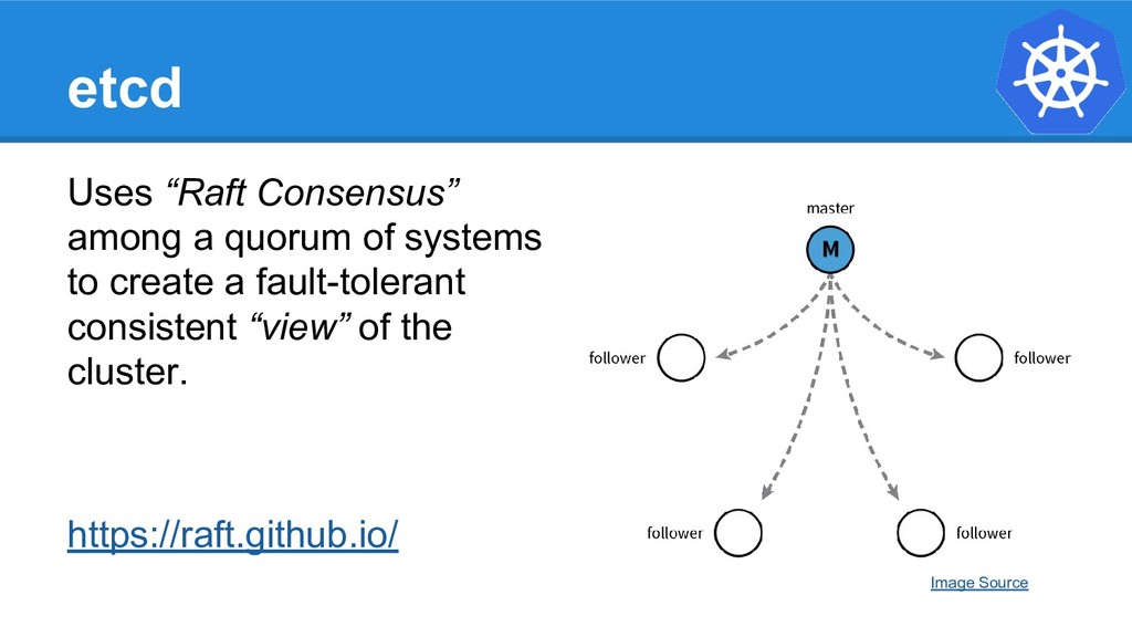 """etcd Uses """"Raft Consensus"""" among a quorum of sy..."""
