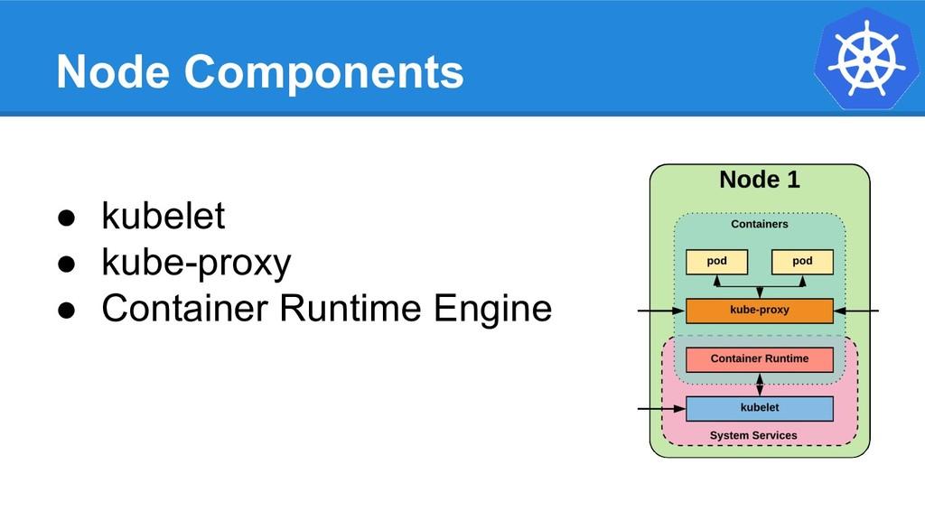 Node Components ● kubelet ● kube-proxy ● Contai...