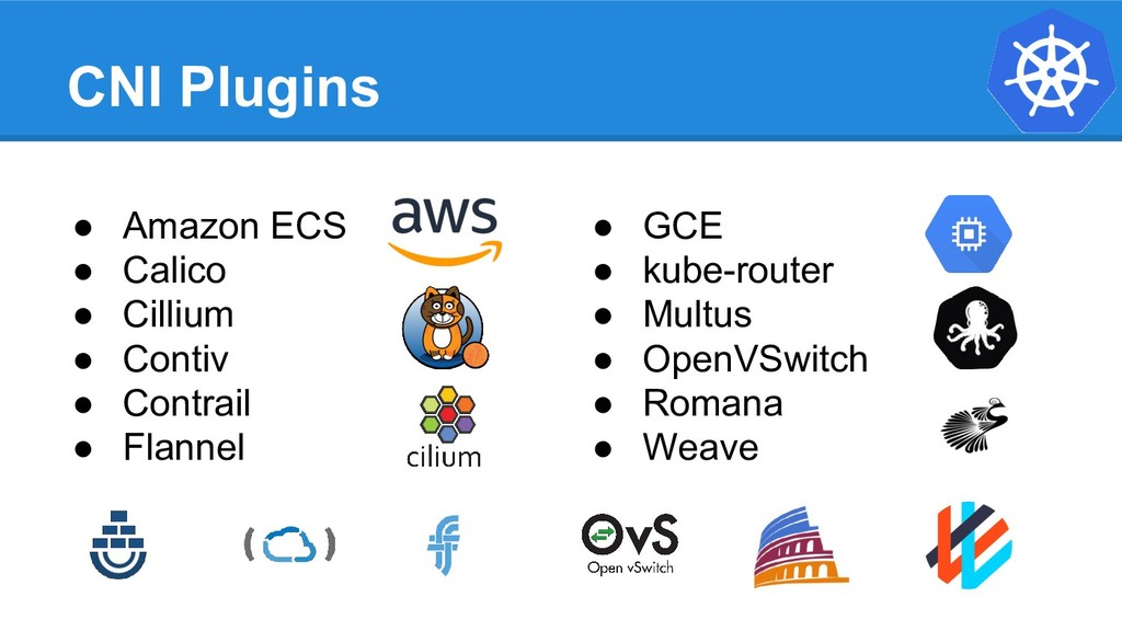 CNI Plugins ● Amazon ECS ● Calico ● Cillium ● C...