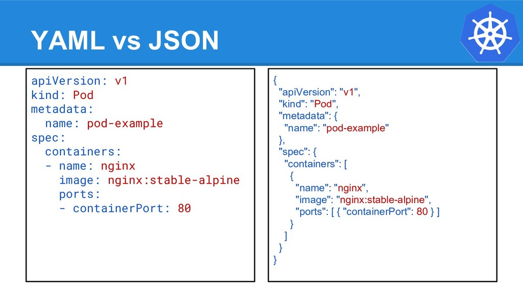 YAML vs JSON apiVersion: v1 kind: Pod metadata:...