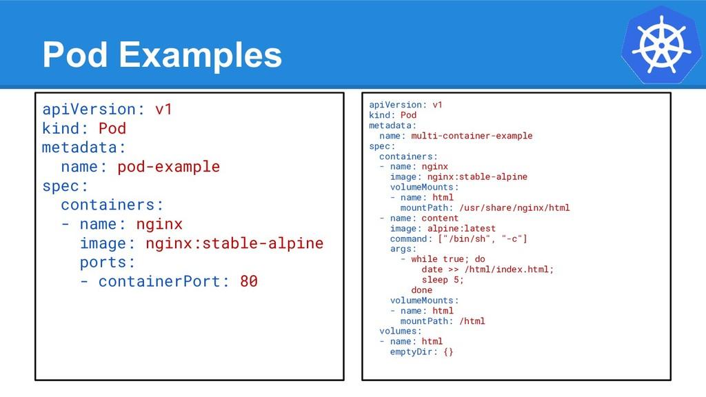 Pod Examples apiVersion: v1 kind: Pod metadata:...