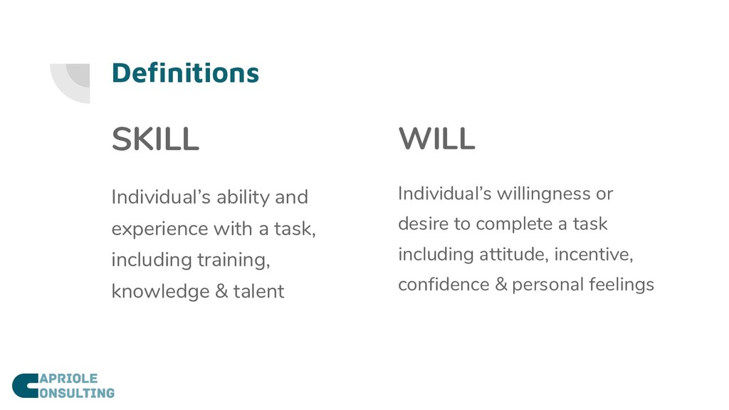 Definitions SKILL Individual's ability and expe...