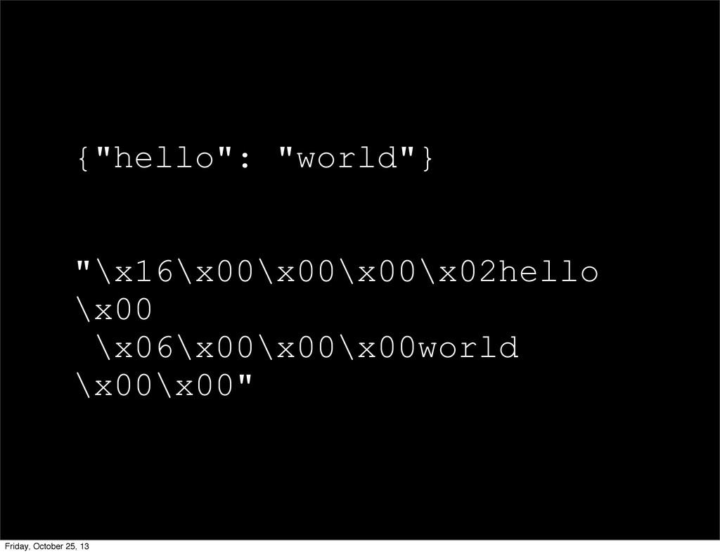 "{""hello"": ""world""} ""\x16\x00\x00\x00\x02hello \..."