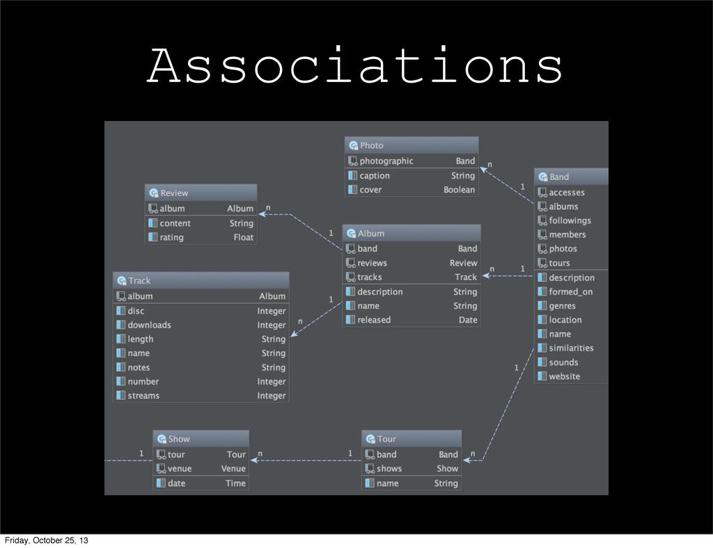 Associations Friday, October 25, 13