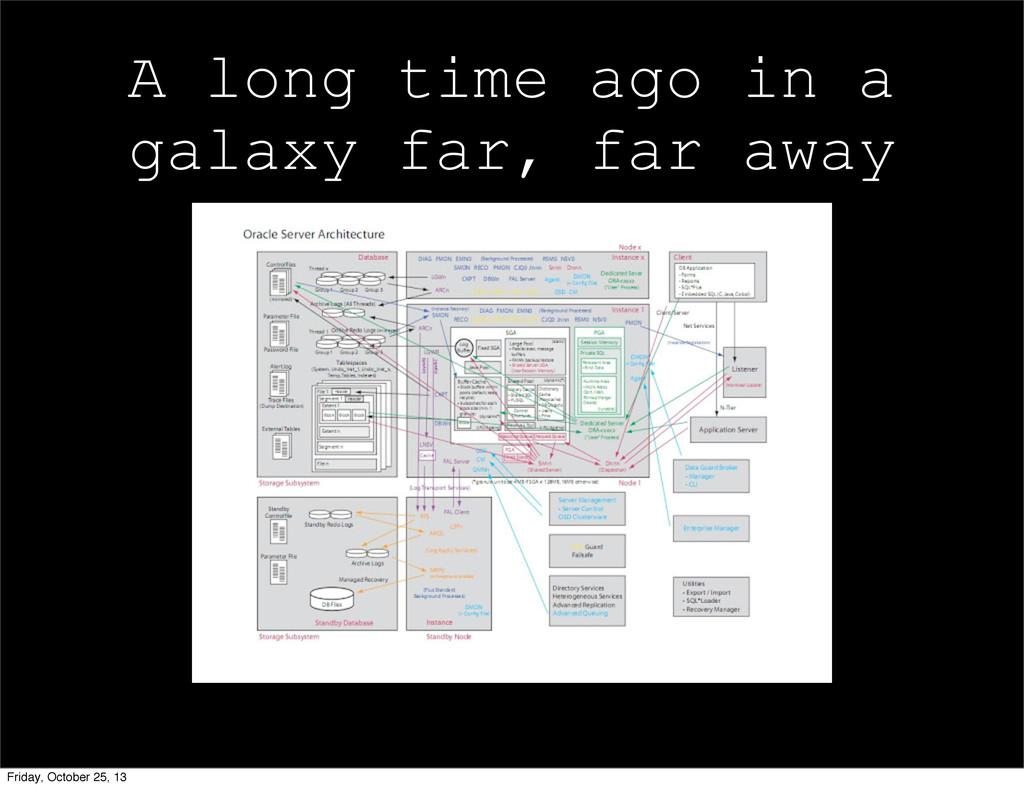 A long time ago in a galaxy far, far away Frida...