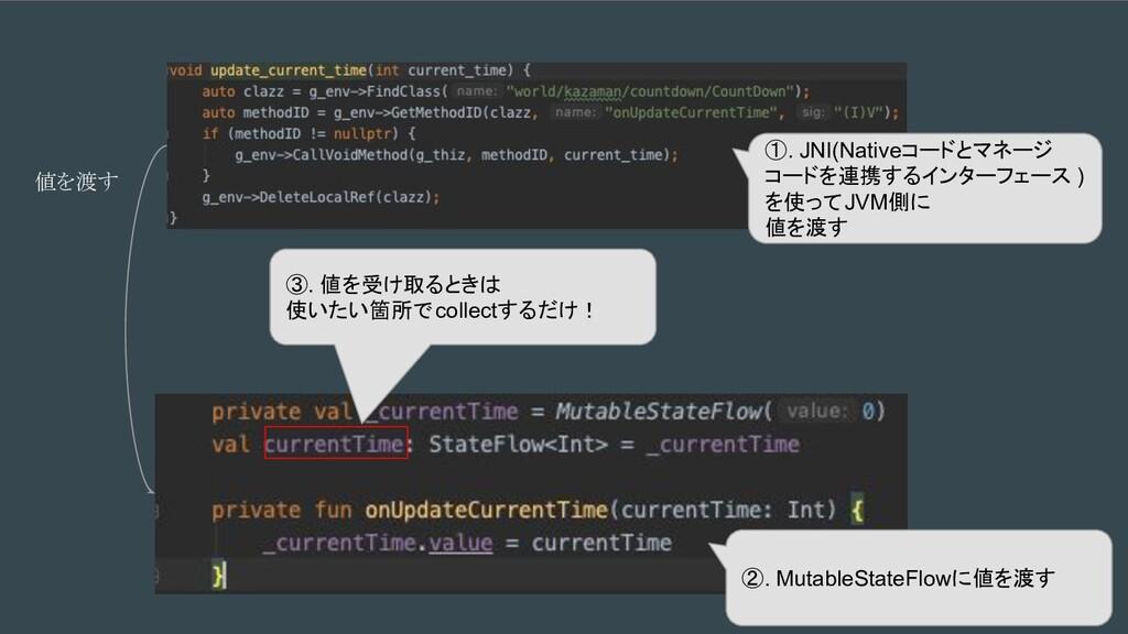 ①. JNI(Nativeコードとマネージ コードを連携するインターフェース ) を使ってJV...